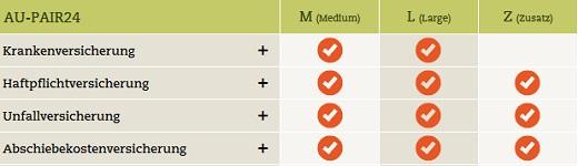 AU-PAIR24 Vergleich Leistungen